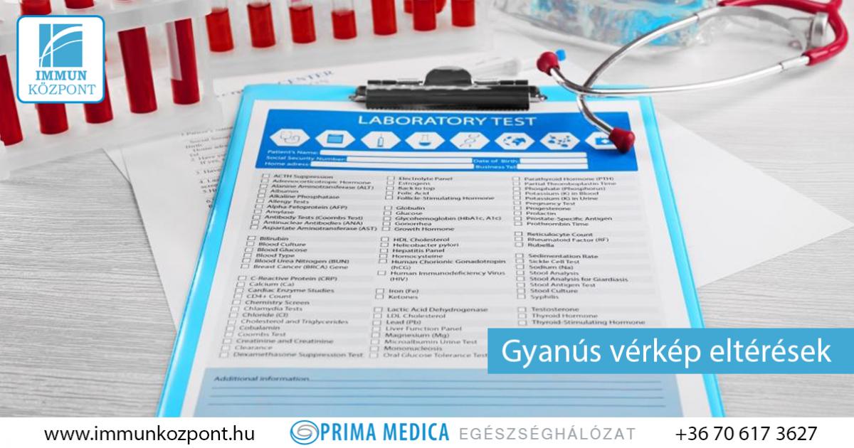 fogyás polymyalgia rheumatica)